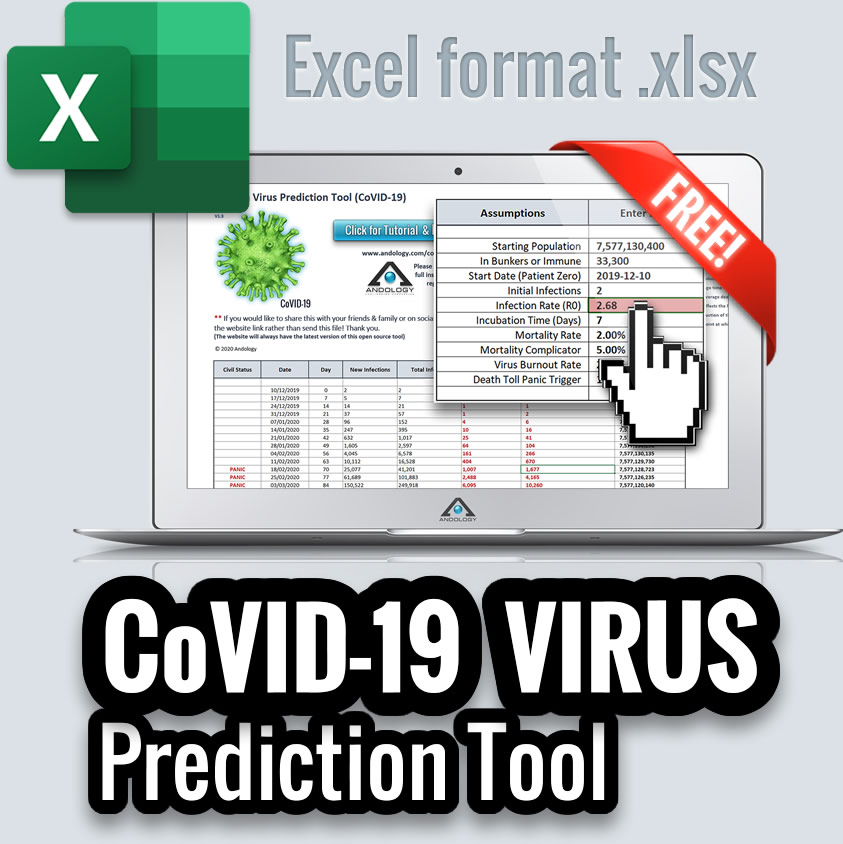 CoCID-19 Virus Prediction Tool - Corona Virus Prediction Tool